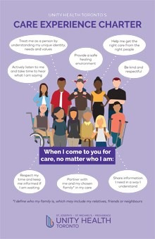 Our Values poster for patients