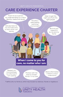 Our Values poster for residents