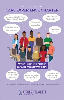 Our values poster for rehab patients
