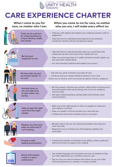 Image showing the care experience charter for patients