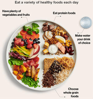 Health Canada's newest food guide