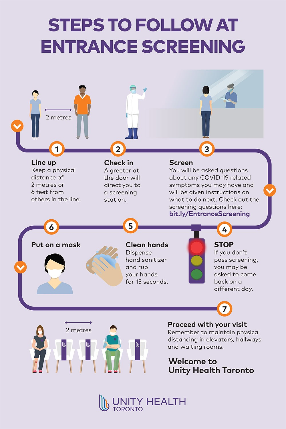 steps to follow at entrance screening infographic